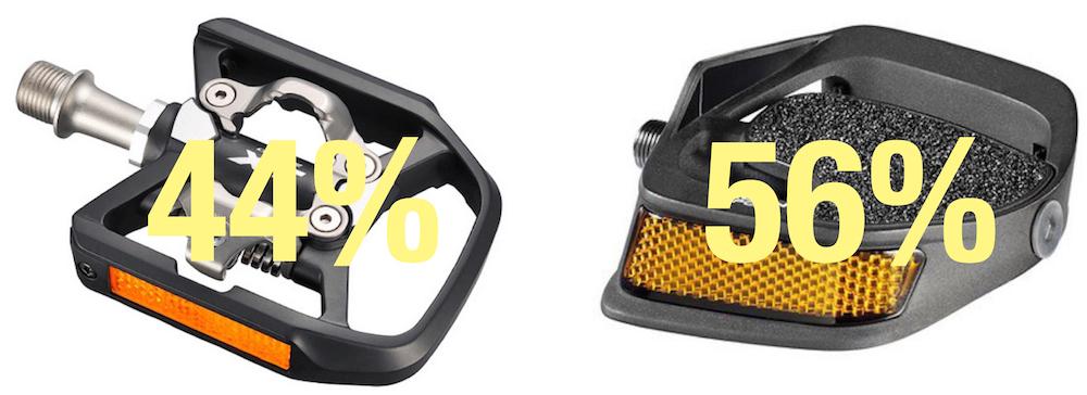 SPD-vs-Flat-Pedals.jpg