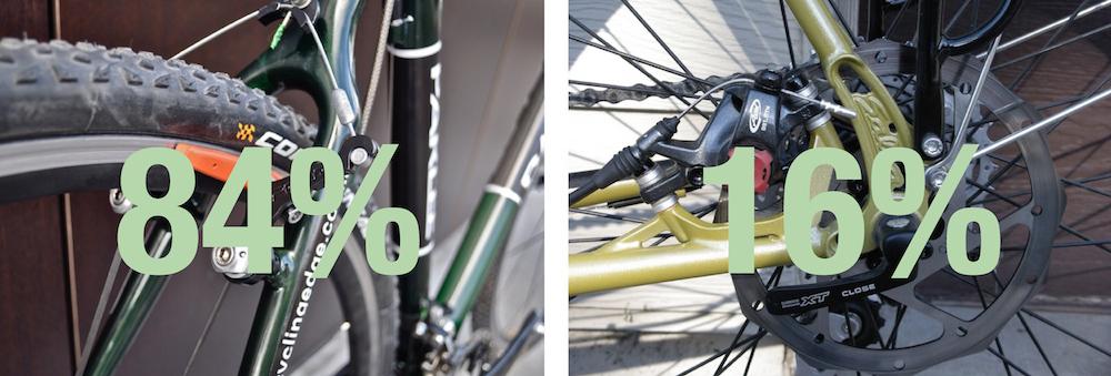Rim-vs-Disc-Brakes.jpg